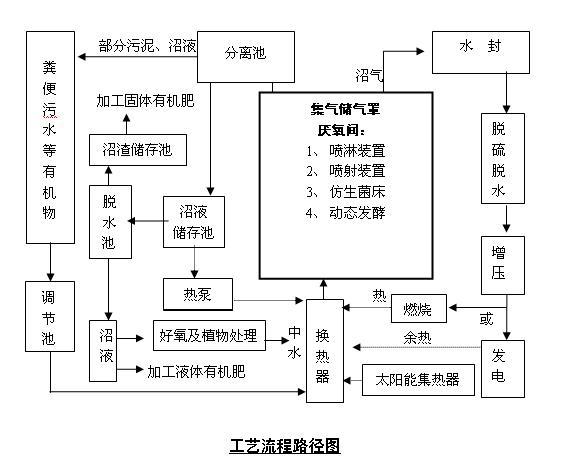 电路 电路图 电子 户型 户型图 平面图 设计 素材 原理图 564_464
